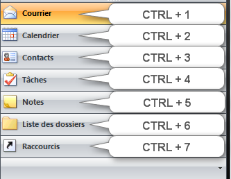 Raccourcis menus Outlook