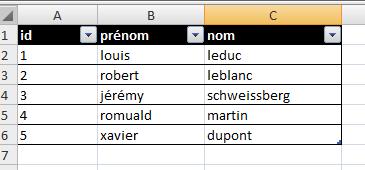 Excel – Changer la casse (minuscule - majuscule) d'un texte